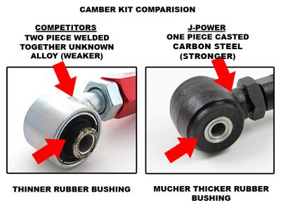 94-01 Acura Integra FRONT & REAR Camber Kit ARM 97 98 | eBay